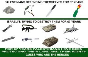 armi palestinesi e israeliane